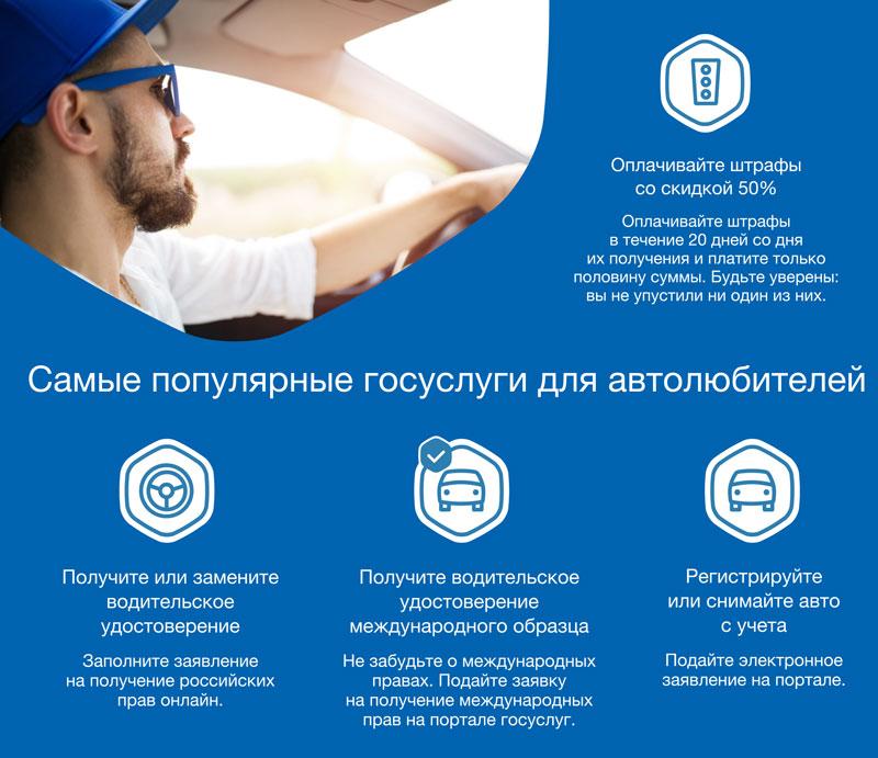 Заполнение анкеты на биометрический загранпаспорт нового образца